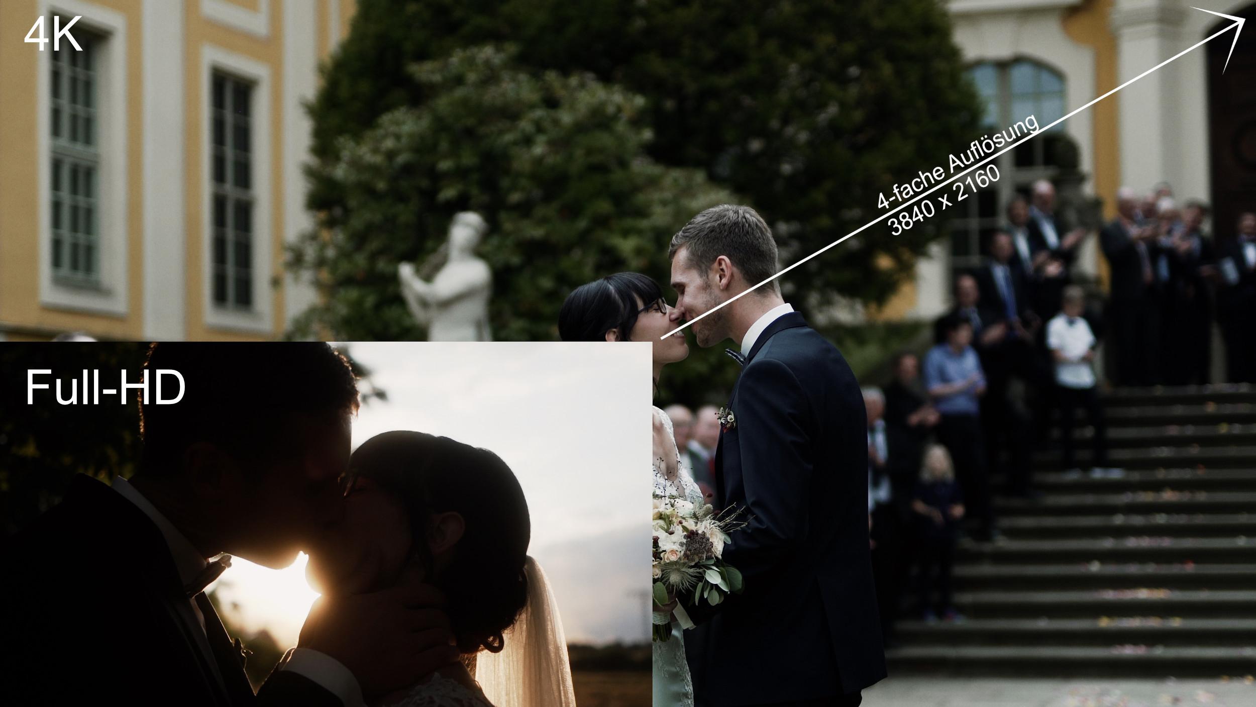 Hochzeitsvideo in 4k